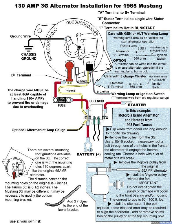 v8cb fyi ford mustangsteve's ford mustang forum trunk mounted battery 65 mustang alternator wiring diagram at n-0.co